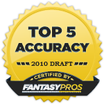 Top 5 Draft Accuracy